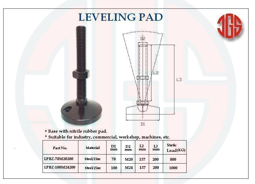 JGS Machine Leveling Pad with Rubber Base